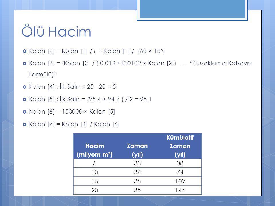 Ölü Hacim Kolon [2] = Kolon [1] / I = Kolon [1] / (60 × 106)